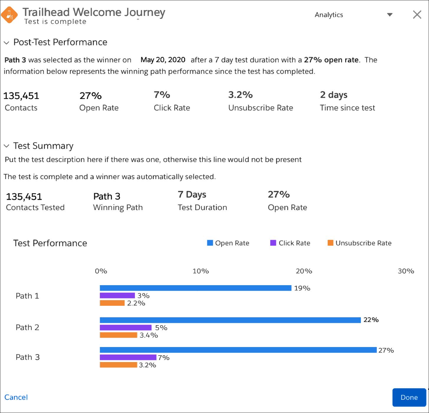 Analyse des Gewinnerpfades im Dashboard der Path Optimizer Activity.