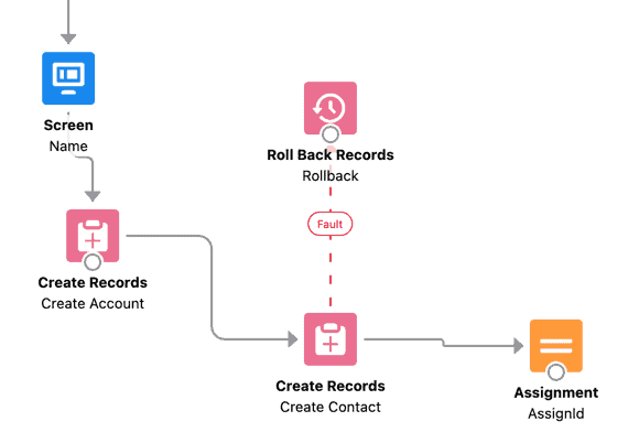 Roll Back Records in einem Flow